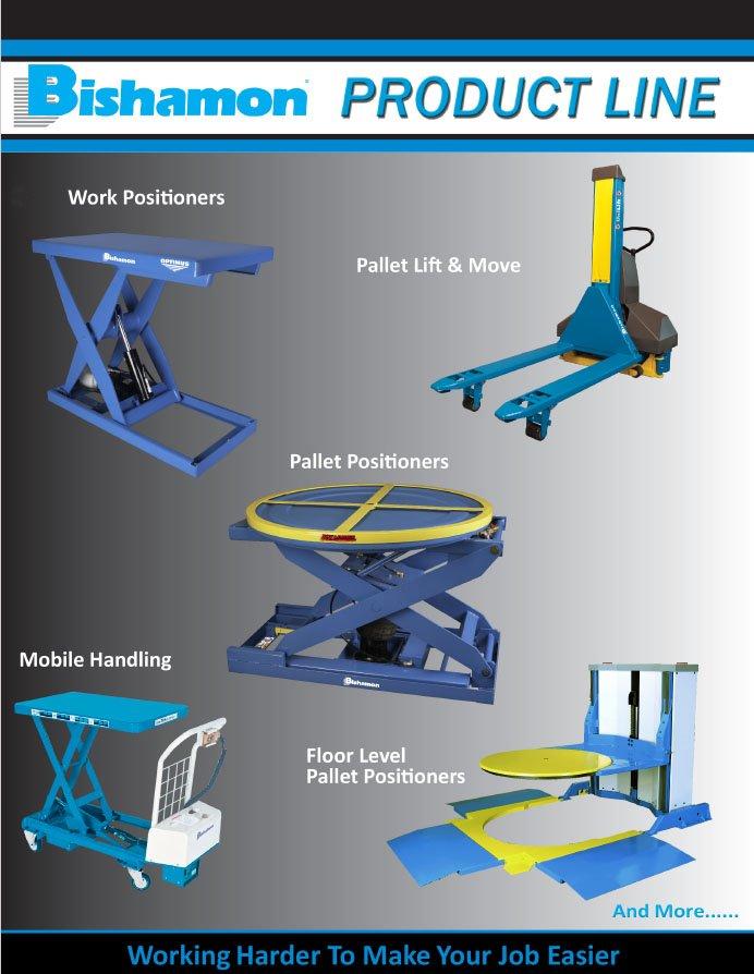 Bishamon Product Line